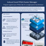 InAccel FPGA resource manager