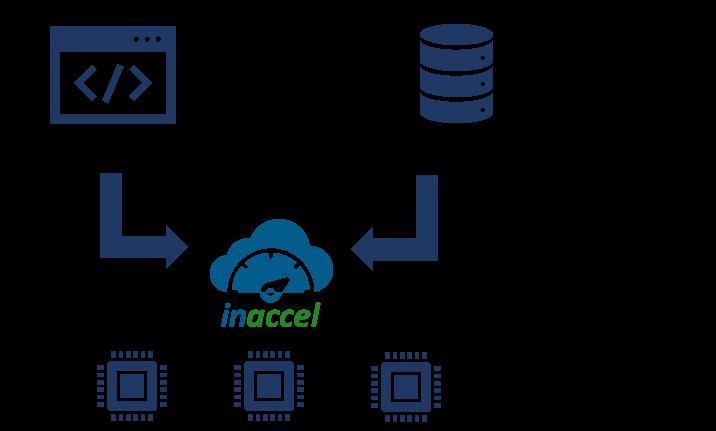 inaccel bitstream repository